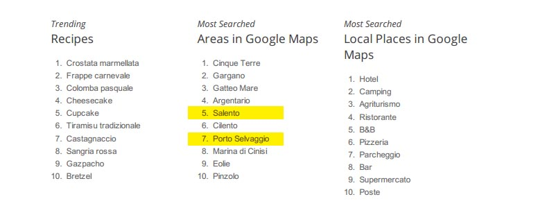 Google Zeitgeist 2012 Italy